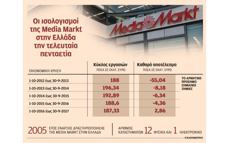 Επανεκκίνηση διαπραγματεύσεων για την πώληση της Media Markt