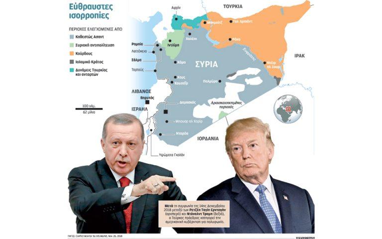 Το επίμαχο άρθρο του Τούρκου προέδρου