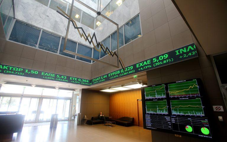 Με άνοδο 1,76% έκλεισε το Χρηματιστήριο