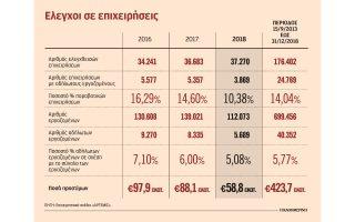 adilotoys-ergazomenoys-eiche-mia-stis-deka-epicheiriseis-to-20180