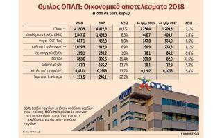 sta-142-4-ekat-eyro-ta-kathara-kerdi-toy-opap-gia-to-20180
