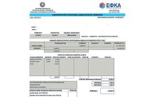 Ειδοποιητήριο ΕΦΚΑ προς διαχειριστή ΙΚΕ με μηδενικό εισόδημα (έχει εισόδημα ως μισθωτός). Καλείται να πληρώσει 12,03 ευρώ, καθώς υπολογίζονται εισφορές επί των εισφορών 10 ευρώ που καταβάλλει υπέρ ΟΑΕΔ. Και αυτό, χωρίς να υπάρχει εισόδημα από την εταιρεία!
