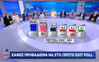 exit-poll-pos-psifisan-oi-neoi0