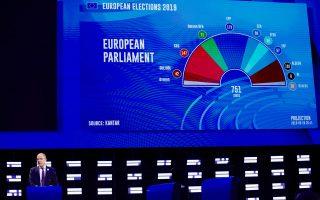 Η εκτίμηση για την κατανομή των εδρών στο νέο Ευρωκοινοβούλιο