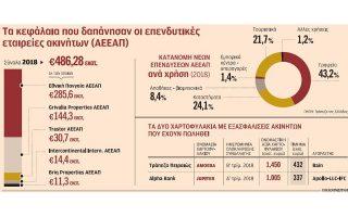 ta-kokkina-daneia-anoigoyn-se-funds-tin-porta-ton-aeeap-2314508