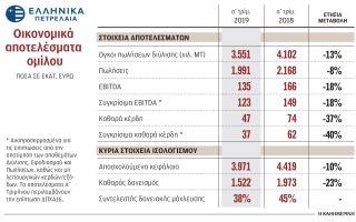 sta-47-ekat-ta-kathara-kerdi-ton-elpe-to-proto-trimino0