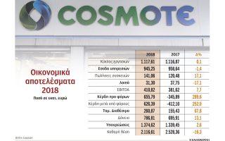 sta-623-ekat-eyro-ta-kathara-kerdi-tis-cosmote-gia-to-2018-2318835