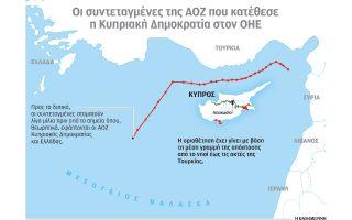 stin-e-e-oi-exelixeis-stin-kypro-2315007