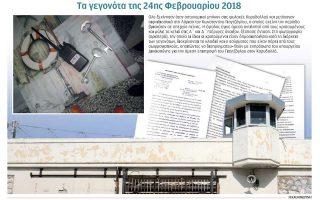 i-stasi-ton-20-kai-to-paraskinio-2322414