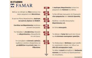 i-kkr-evale-politirio-sti-farmakoviomichania-famar0