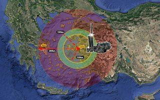 Σύμφωνα με την εφημερίδα, η Τουρκία έχει τη δυνατότητα να πλήξει από την Σμύρνη ελληνικούς στόχους σε νησιά του Αιγαίου - ακόμα και στην Αθήνα -  με τους πυραύλους SOM and BORA που διαθέτει.