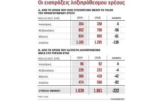 dimosionomikes-narkes-klironomei-i-nea-kyvernisi0