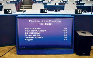 Μετά το χθεσινό «ναυάγιο»,όλα είναι πιθανά (Φιλ Κόλινς ή JLο για πρόεδρος του Ευρωκοινοβουλίου;).