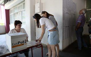 7.000 πολίτες που μόλις είχαν ψηφίσει σε 90 εκλογικά τμήματα συμμετείχαν στο exit poll, ενώ για την ολοκλήρωσή του εργάστηκαν 500 ερευνητές.