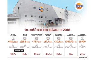 espase-to-fragma-ton-500-ekat-o-tziros-tis-chipita-entos-toy-20180