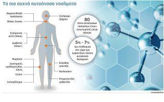 oi-traymatikes-empeiries-threfoyn-ta-aytoanosa0