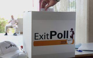 Υπάλληλοι της εταιρείας Alco διενεργούν exit poll για τις βουλευτικές εκλογές, στο 13ο Δημοτικό Σχολείο στο Παγκράτι, την Κυριακή 07 Ιουλίου 2019. Διεξάγονται σήμερα σε όλη την χώρα οι εθνικές βουλευτικές εκλογές. ΑΠΕ-ΜΠΕ/ΑΠΕ-ΜΠΕ/ΣΥΜΕΛΑ ΠΑΝΤΖΑΡΤΖΗ