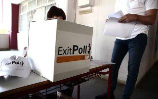 Υπάλληλοι της εταιρείας Alco διενεργούν exit poll για τις βουλευτικές εκλογές, στο 13ο Δημοτικό Σχολείο στο Παγκράτι, την Κυριακή 7 Ιουλίου 2019. Διεξάγονται σήμερα σε όλη τη χώρα οι εθνικές βουλευτικές εκλογές. ΑΠΕ-ΜΠΕ/ ΑΠΕ-ΜΠΕ/ ΣΥΜΕΛΑ ΠΑΝΤΖΑΡΤΖΗ