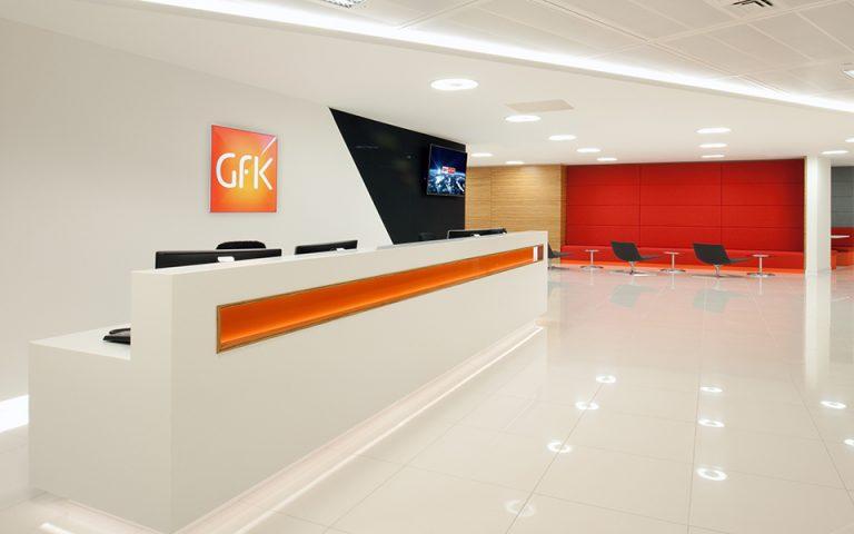Ενίσχυση 1,3% του τζίρου στο εμπόριο «βλέπει» η GfK