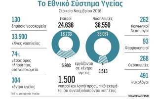 efimeria-sto-esy-epta-imeres-tin-evdomada-amp-82300