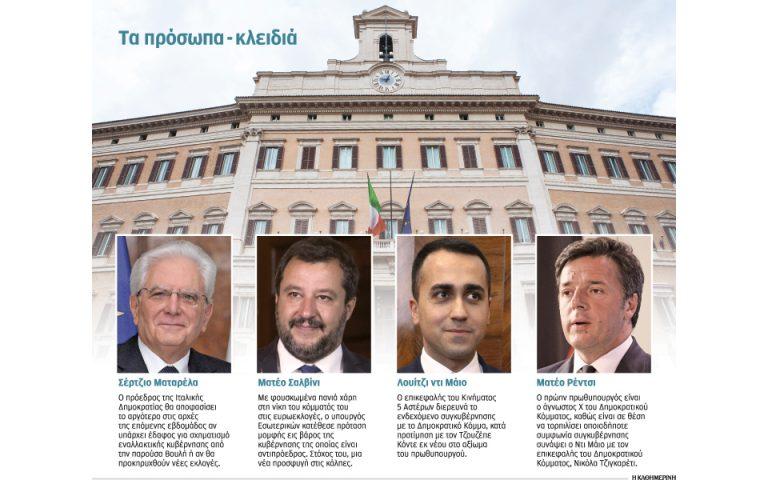Διεργασίες για λύση της ιταλικής «εξίσωσης»