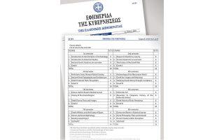 Τα μαθήματα ανά εξάμηνο και οι διδακτικές μονάδες τους (ECTS) του αγγλόφωνου προπτυχιακού προγράμματος του ΕΚΠΑ, με τίτλο «BA Program in the Archaeology, History, and Literature of Ancient Greece», όπως δημοσιεύθηκαν στην Εφημερίδα της Κυβερνήσεως.