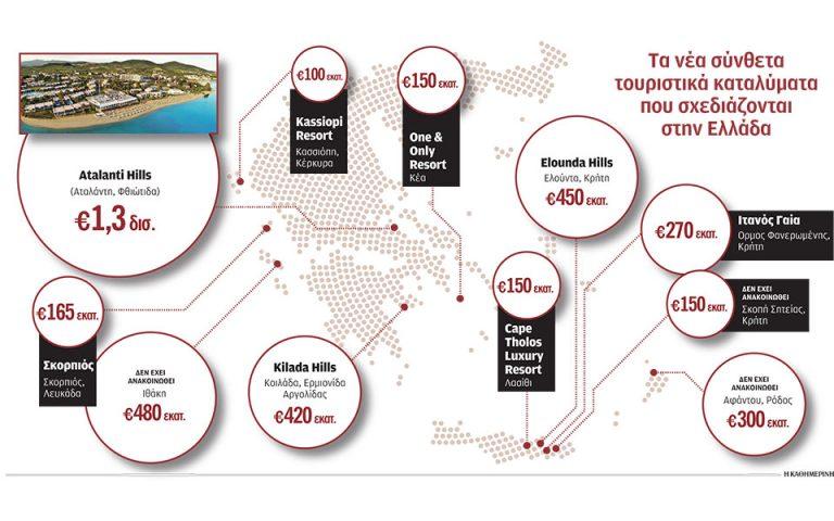 Το στοίχημα των 4 δισ. στον ακριβό τουρισμό