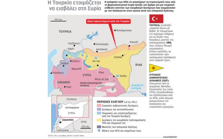 Πράσινο φως στον Ερντογάν για Συρία