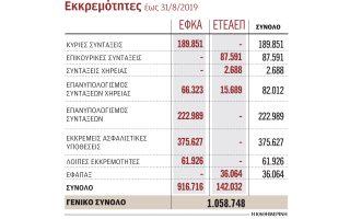 stin-anamoni-vriskontai-313-506-aitiseis-gia-ekdosi-syntaxis0