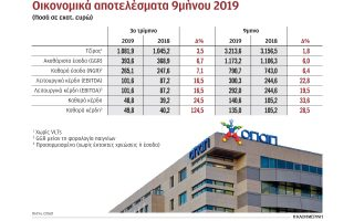 me-ayxisi-33-8-sta-140-ekat-ta-kerdi-toy-opap-to-9mino0