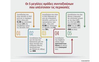 stis-10-ianoyarioy-xekinaei-i-krisimi-diki-gia-ta-anadromika0