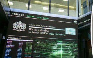 Ο δείκτης FTSE 100 του Λονδίνου έκλεισε με υποχώρηση 0,43%.