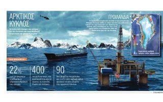 arktiki-to-elntoranto-toy-21oy-aiona0