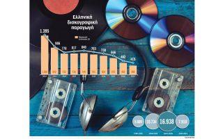elliniki-diskografia-epistrofi-sto-mellon-toy-amp-8230-19780
