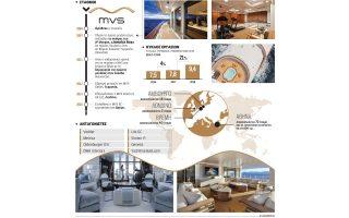elliniki-ypografi-sta-salonia-ton-mega-yachts0