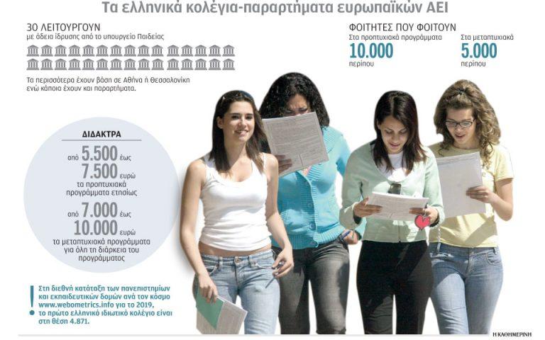 Πρόεδρος Συνδέσμου Ελληνικών Κολεγίων στην «Κ»: «Η πολιτεία να αξιολογήσει την ποιότητα των κολεγίων»