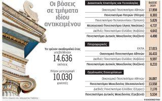 vathmologiko-orio-stis-meteggrafes0