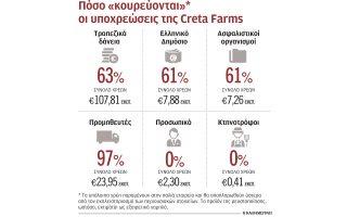 me-vary-timima-i-symfonia-diasosis-tis-creta-farms0