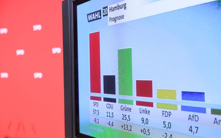 Εκλογές στο Αμβούργο: Θρίαμβος Πρασίνων, ιστορικό χαμηλό CDU –  Νίκη μετά από καιρό για SPD