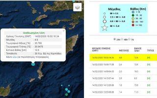 seismos-4-8-richter-anoichta-tis-karpathoy0