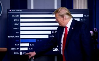 U.S. President Donald Trump speaks as he points towards China on a chart showing daily mortality cases during the daily coronavirus task force briefing at the White House in Washington, U.S., April 18, 2020. REUTERS/Al Drago     TPX IMAGES OF THE DAY