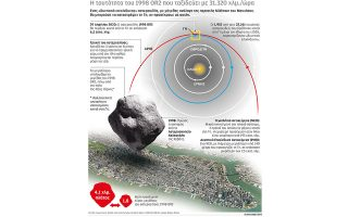 pelorios-asteroeidis-tha-plisiasei-ton-planiti0