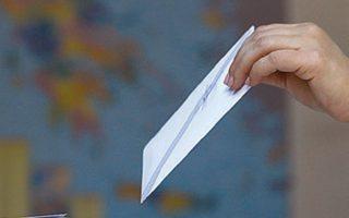 Οι επόμενες εκλογές θα γίνουν με απλή αναλογική και οι μεθεπόμενες με το σύστημα που ψηφίστηκε πρόσφατα.