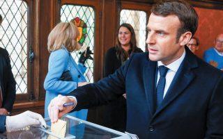 Ο Εμανουέλ Μακρόν ψηφίζει στον πρώτο γύρο των δημοτικών εκλογών, στις 15 Μαρτίου. Στον δεύτερο και αποφασιστικό γύρο, στις 28 Ιουνίου, στις τρεις μεγαλύτερες πόλεις –Παρίσι, Μασσαλία, Λυών– το κόμμα του Γάλλου προέδρου είτε δεν έχει υποψήφιο είτε ο υποψήφιός του δεν έχει ελπίδες επικράτησης. EPA / PASCAL ROSSIGNOL