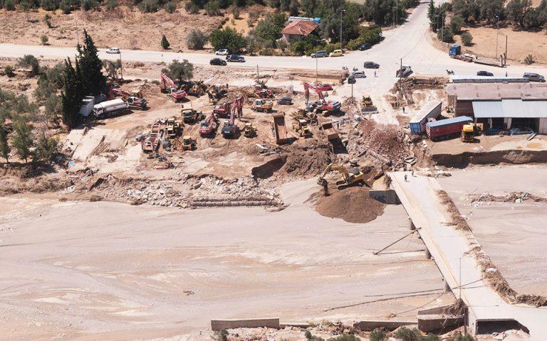 Εύβοια: Η φονική πλημμύρα, τα ερωτήματα και το «112»