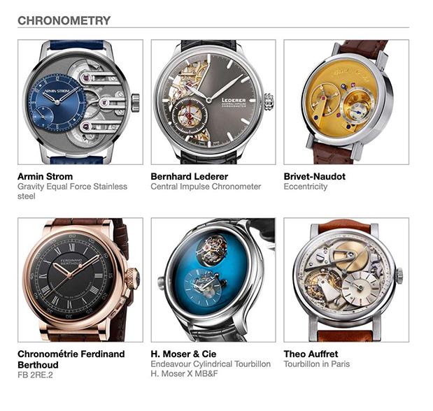 oi-84-ypopsifiotites-gia-to-grand-prix-d-horlogerie-tis-geneyis-20206