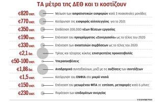 mideniko-elleimma-tin-epomeni-chronia-para-ta-metra-6-8-dis0