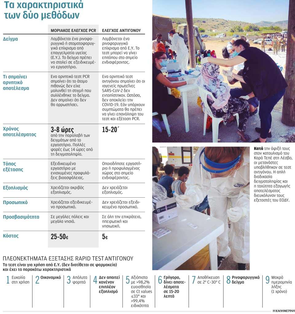 test-tacheias-anichneysis-sto-oplostasio-toy-eody1