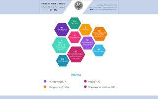 panellinies-2020-mia-dyskoli-chronia-me-megales-epitychies-gia-ta-arsakeia-561095206