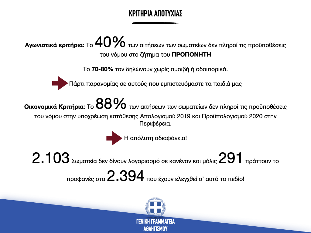 l-aygenakis-chaos-kai-elleipsi-nomimotitas-ston-elliniko-athlitismo1